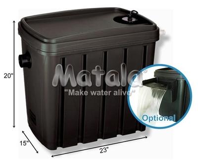 Image Matala Biosteps II Filters